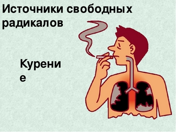 Что Вы еще не знаете о курении  и о возрастной макулярной дегенерации?
